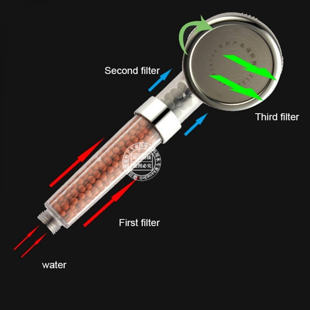 Masāžas augstspiediena dušas klausule ar jonu ūdens filtrāciju
