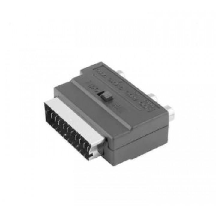 Adapter VGA male (dad) to RCA female (tulips) or RCA Male uz HDMI Male